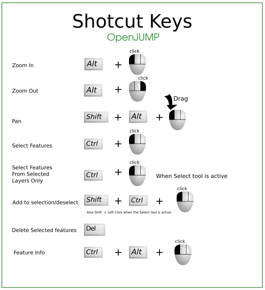 Openjump shortcut keys.png